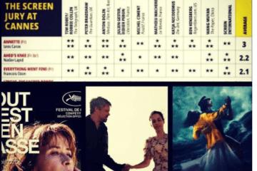 جدول منتقدان اسکرین دیلی و آرای آن ها به سه فیلمی که در ابتدای جشنواره به نمایش درآمده اند .